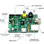 What is a Raspberry Pi?